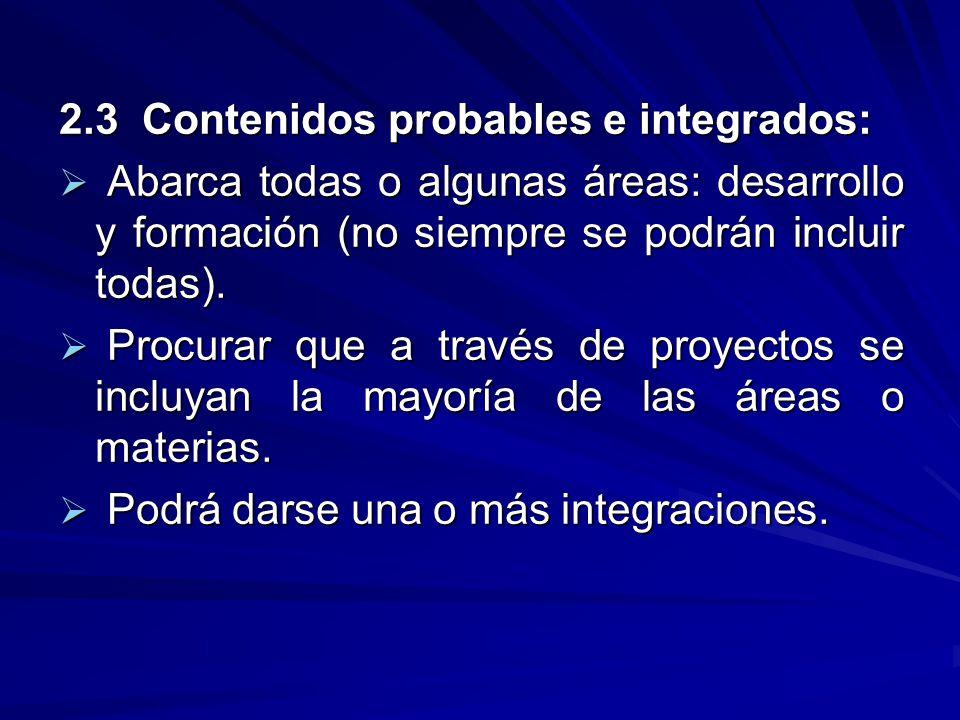 2.4 Recursos probables: Humanos, institucionales, físicos y didácticos.
