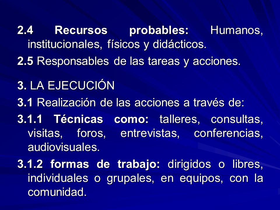 2.4 Recursos probables: Humanos, institucionales, físicos y didácticos. 2.5 Responsables de las tareas y acciones. 3. LA EJECUCIÓN 3.1 Realización de