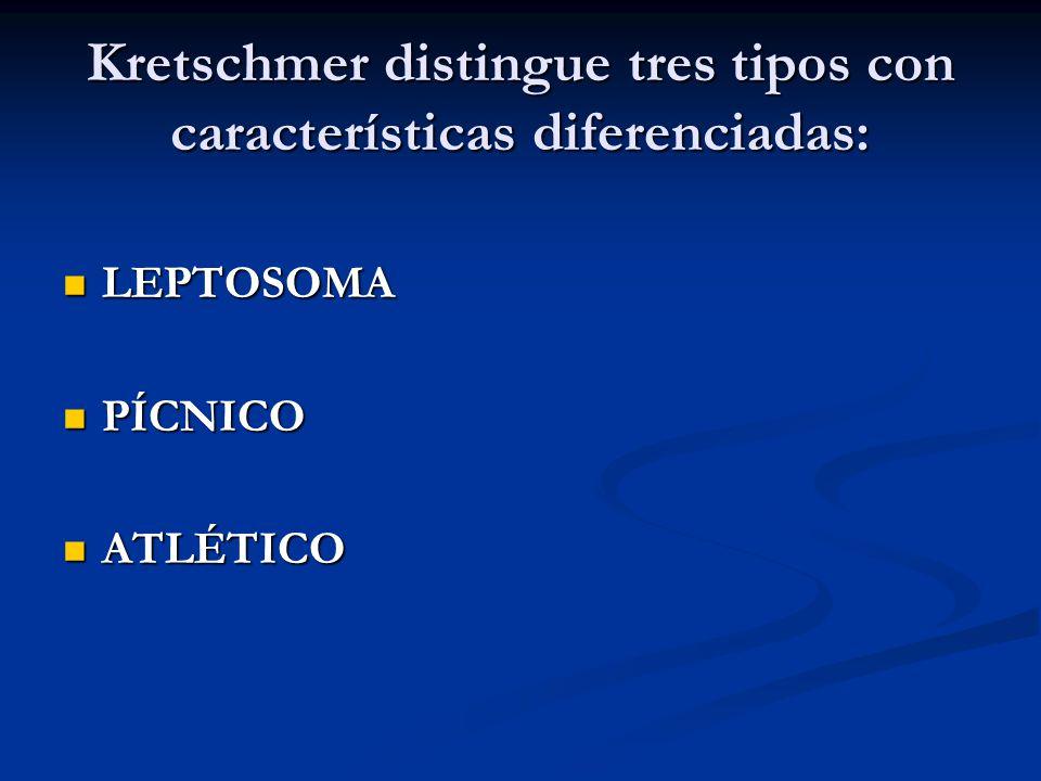 Kretschmer distingue tres tipos con características diferenciadas: LEPTOSOMA LEPTOSOMA PÍCNICO PÍCNICO ATLÉTICO ATLÉTICO