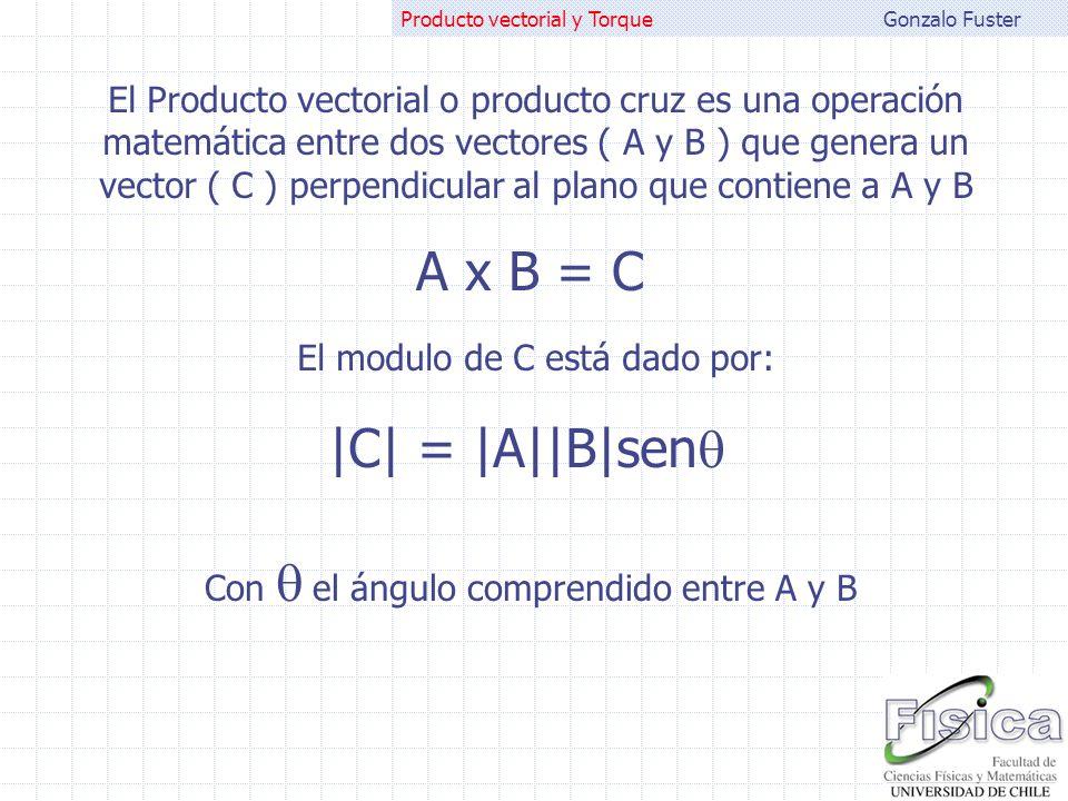 Gonzalo FusterProducto vectorial y Torque El Producto vectorial o producto cruz es una operación matemática entre dos vectores ( A y B ) que genera un