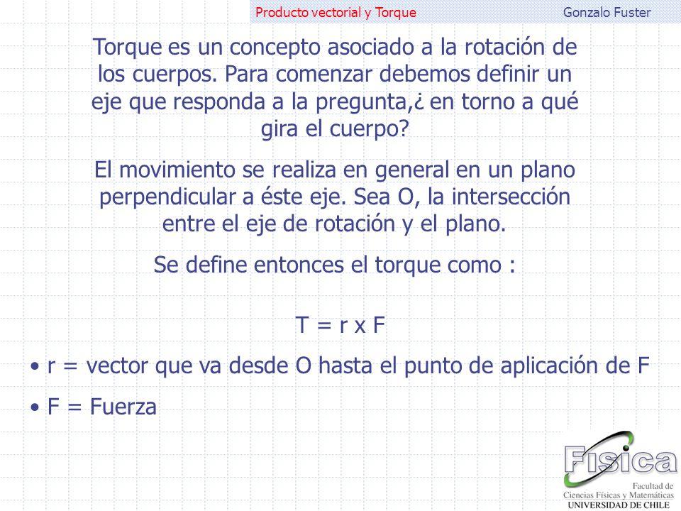 Gonzalo FusterProducto vectorial y Torque Torque es un concepto asociado a la rotación de los cuerpos. Para comenzar debemos definir un eje que respon