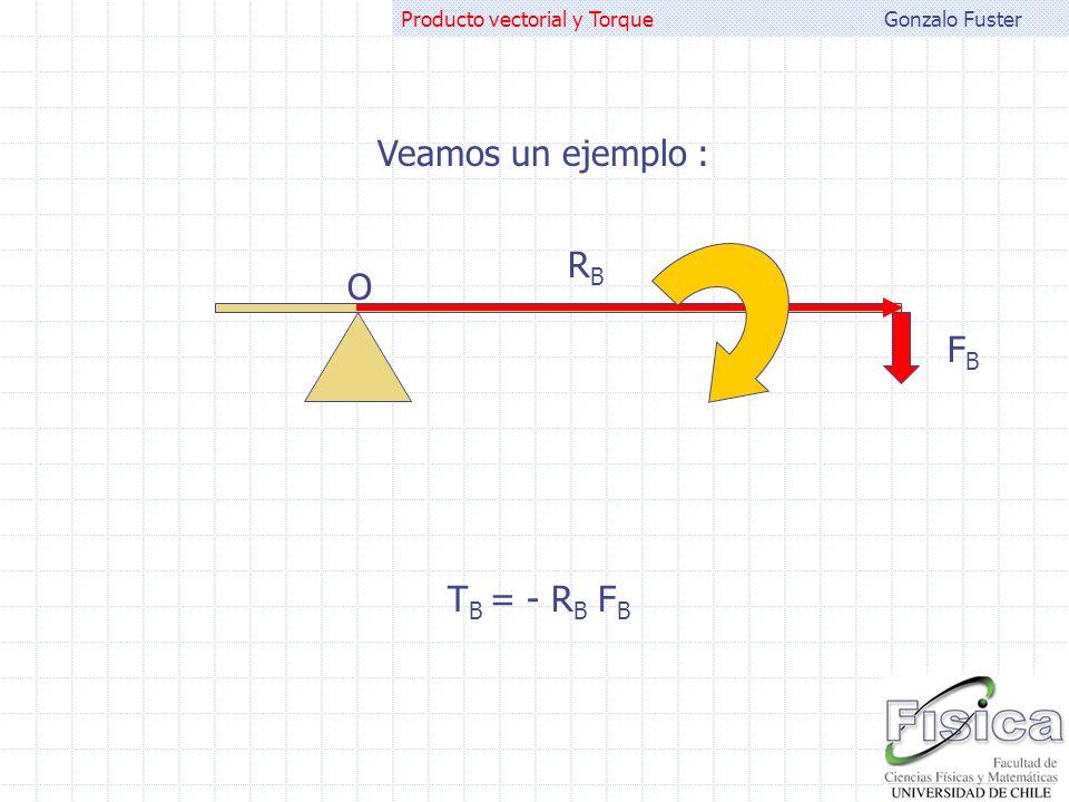 Gonzalo FusterProducto vectorial y Torque Veamos un ejemplo : O FBFB RBRB T B = - R B F B