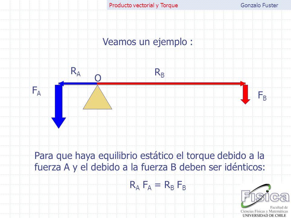 Gonzalo FusterProducto vectorial y Torque Veamos un ejemplo : O FAFA FBFB RARA RBRB Para que haya equilibrio estático el torque debido a la fuerza A y