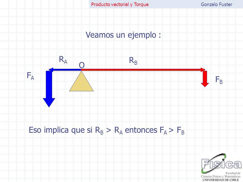 Gonzalo FusterProducto vectorial y Torque Veamos un ejemplo : O FAFA FBFB RARA RBRB Eso implica que si R B > R A entonces F A > F B
