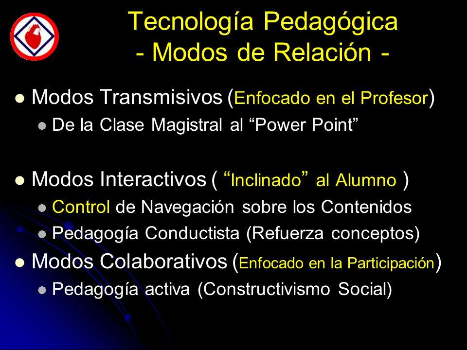 Tecnología Pedagógica - Modos de Relación - Modos Transmisivos ( Enfocado en el Profesor ) De la Clase Magistral al Power Point Modos Interactivos ( Inclinado al Alumno ) Control de Navegación sobre los Contenidos Pedagogía Conductista (Refuerza conceptos) Modos Colaborativos ( Enfocado en la Participación ) Pedagogía activa (Constructivismo Social)