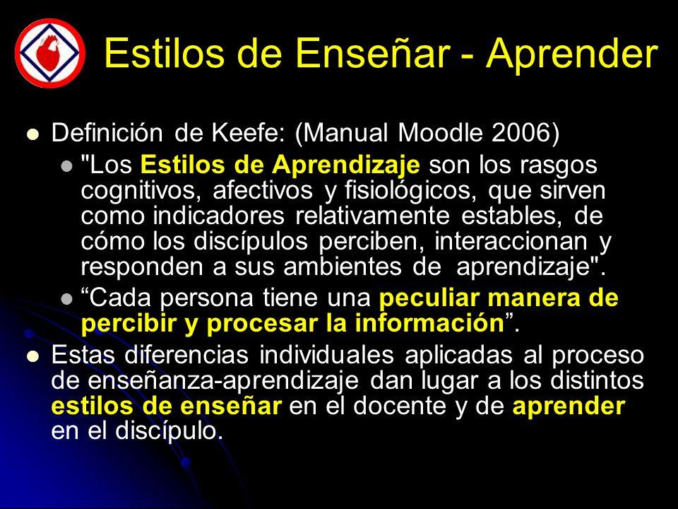 Estilos de Enseñar - Aprender Definición de Keefe: (Manual Moodle 2006) Los Estilos de Aprendizaje son los rasgos cognitivos, afectivos y fisiológicos, que sirven como indicadores relativamente estables, de cómo los discípulos perciben, interaccionan y responden a sus ambientes de aprendizaje .