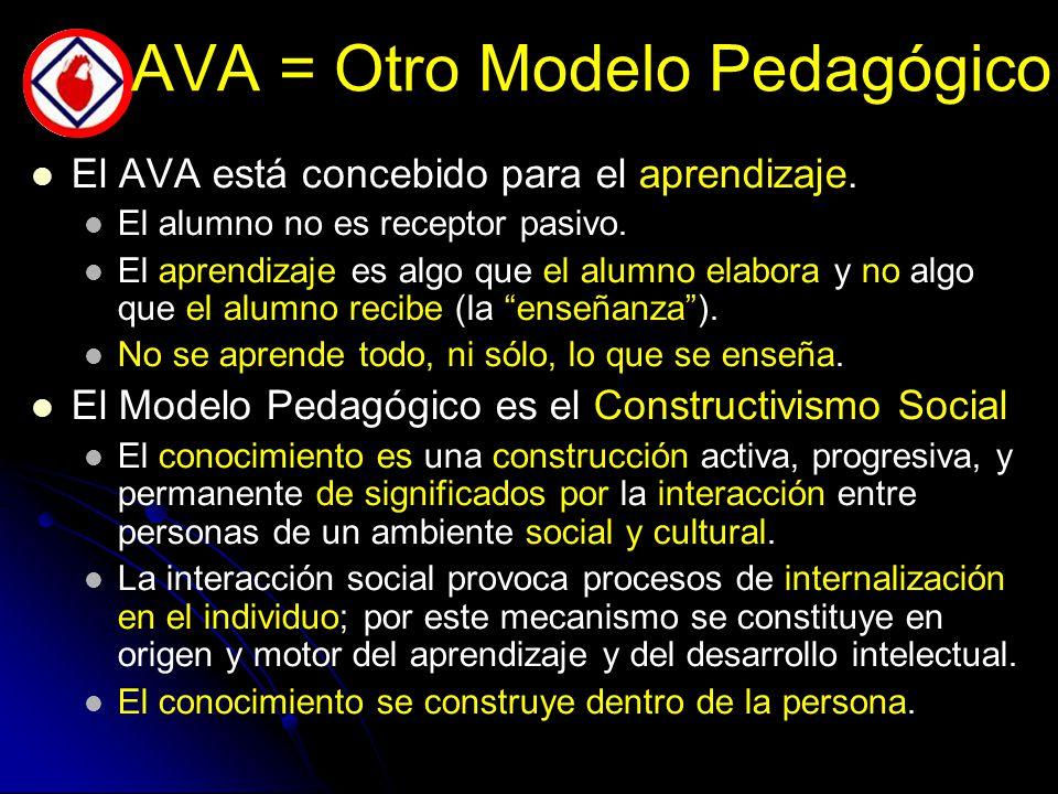 AVA = Otro Modelo Pedagógico El AVA está concebido para el aprendizaje.