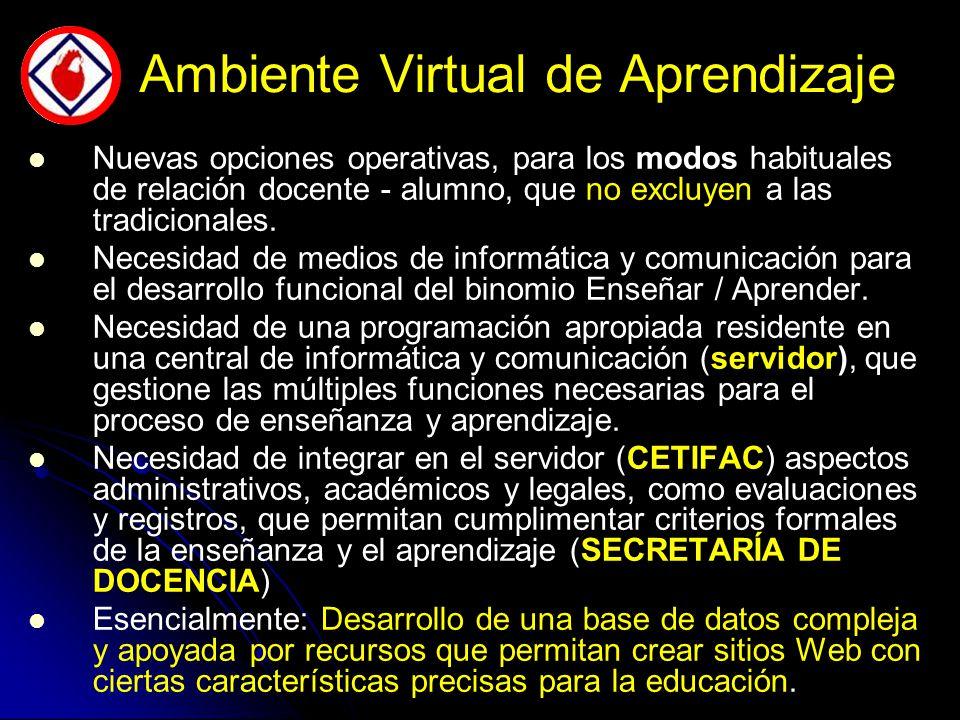 Ambiente Virtual de Aprendizaje Nuevas opciones operativas, para los modos habituales de relación docente - alumno, que no excluyen a las tradicionales.