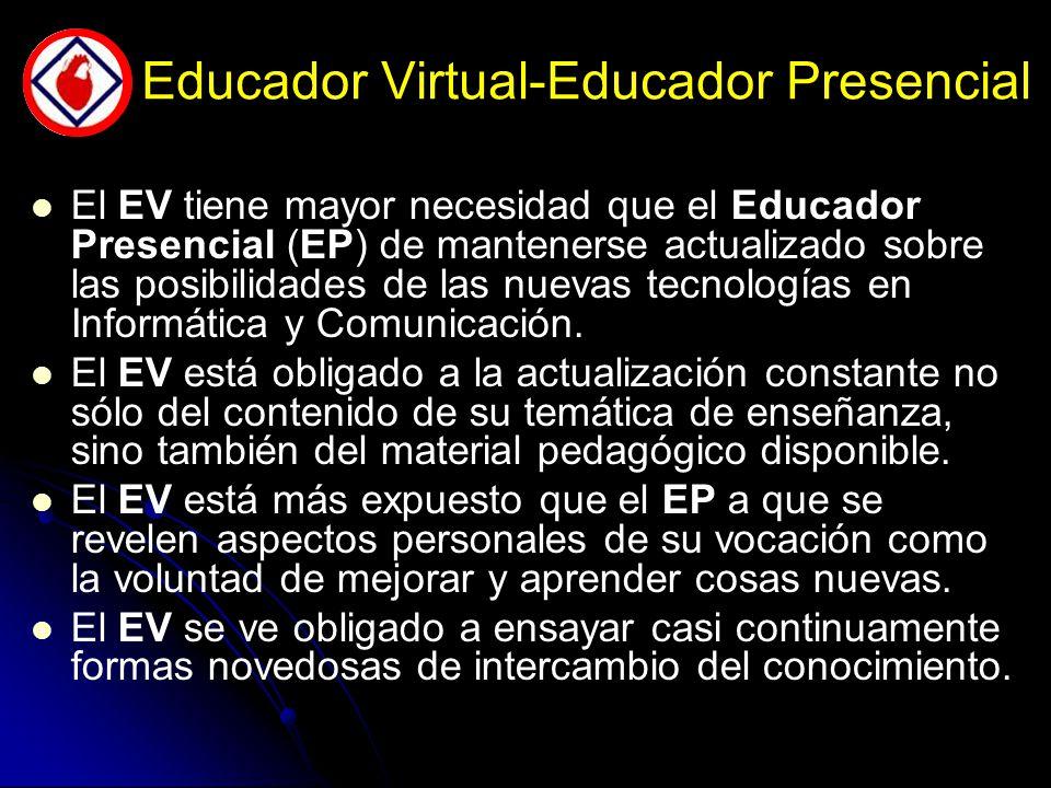 Educador Virtual-Educador Presencial El EV tiene mayor necesidad que el Educador Presencial (EP) de mantenerse actualizado sobre las posibilidades de las nuevas tecnologías en Informática y Comunicación.