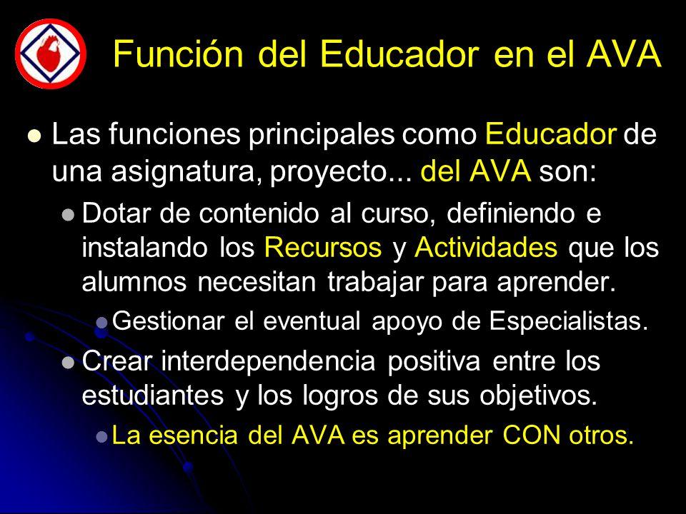 La esencia del AVA Temas de Interés en Comunidades específicas Cardiología – Pedagogía – Informática Colaboracionismo Epistemológico Conocer a partir de la elaboración conjunta.