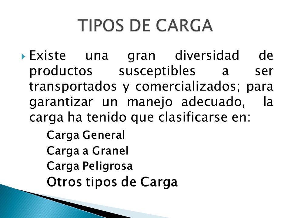 Existe una gran diversidad de productos susceptibles a ser transportados y comercializados; para garantizar un manejo adecuado, la carga ha tenido que