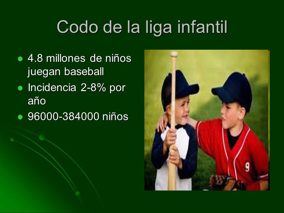 Codo de la liga infantil 4.8 millones de niños juegan baseball 4.8 millones de niños juegan baseball Incidencia 2-8% por año Incidencia 2-8% por año 9