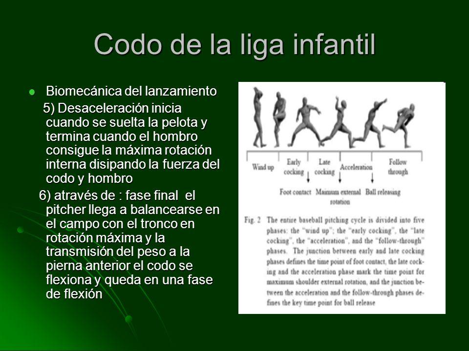 Codo de la liga infantil Biomecánica del lanzamiento Biomecánica del lanzamiento 5) Desaceleración inicia cuando se suelta la pelota y termina cuando