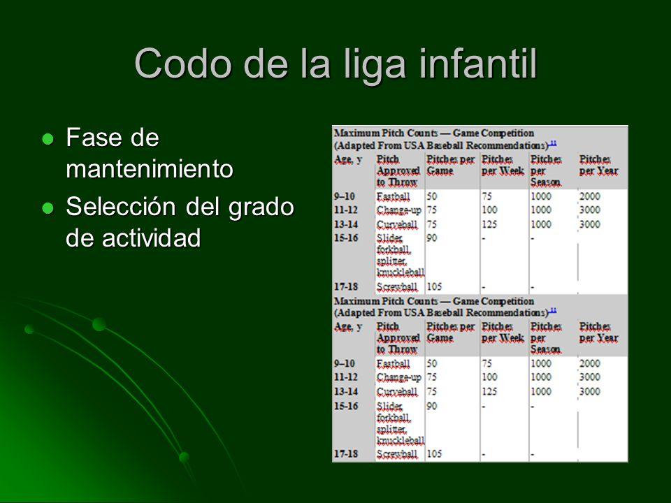 Codo de la liga infantil Fase de mantenimiento Fase de mantenimiento Selección del grado de actividad Selección del grado de actividad