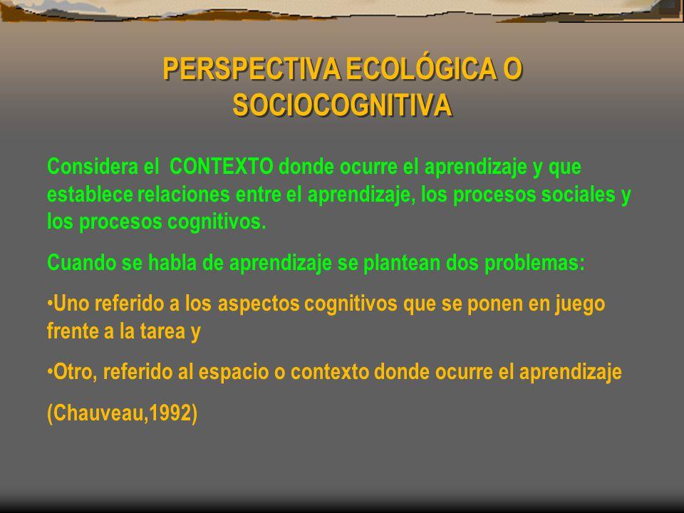 PERSPECTIVA ECOLÓGICA O SOCIOCOGNITIVA Considera el CONTEXTO donde ocurre el aprendizaje y que establece relaciones entre el aprendizaje, los procesos sociales y los procesos cognitivos.