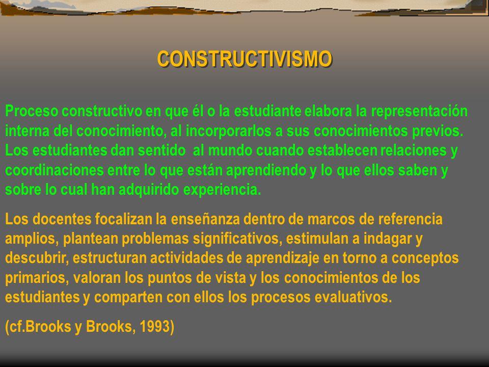 CONSTRUCTIVISMO Proceso constructivo en que él o la estudiante elabora la representación interna del conocimiento, al incorporarlos a sus conocimientos previos.