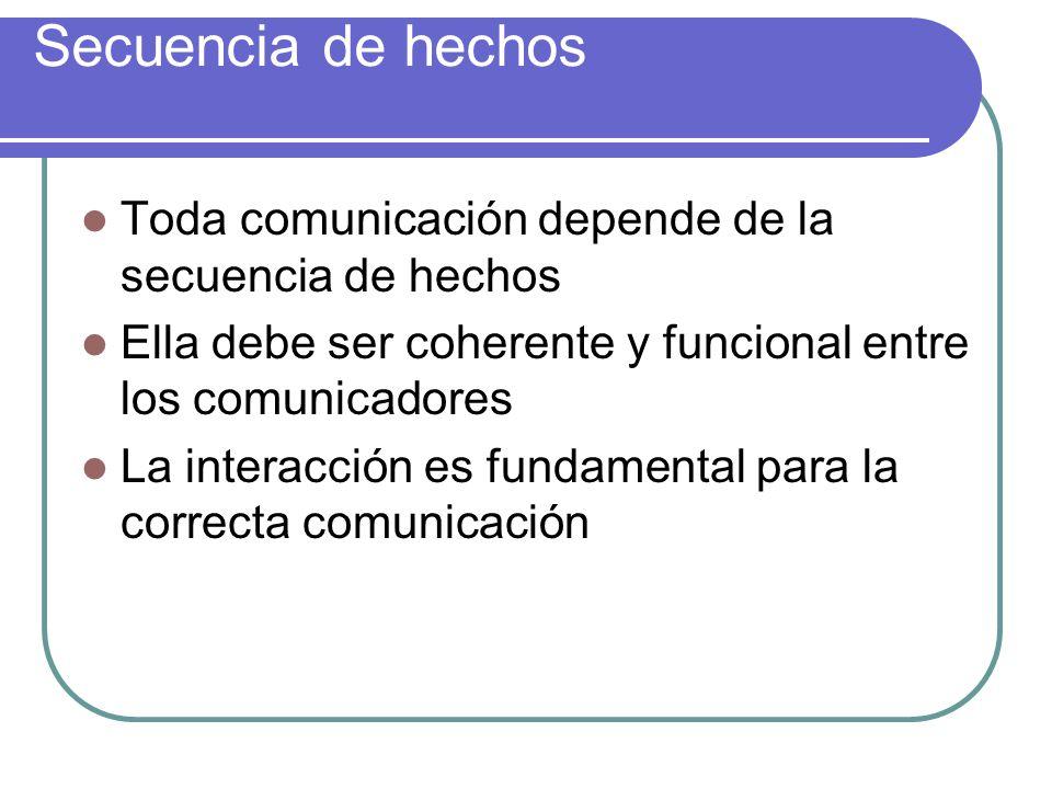Niveles y relaciones de comunicación Todo comunicación tiene un aspecto de contenido ( qué ) y un aspecto relacionar (cómo) El aspecto relacionar clasifica al aspecto de contenido dando lugar a la metacomunicación