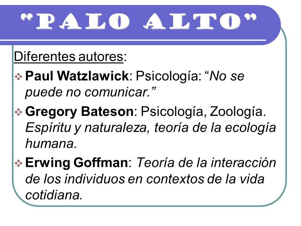 Áreas de estudio: -Psicología -Biología -Antropología -Zoología -Sociología