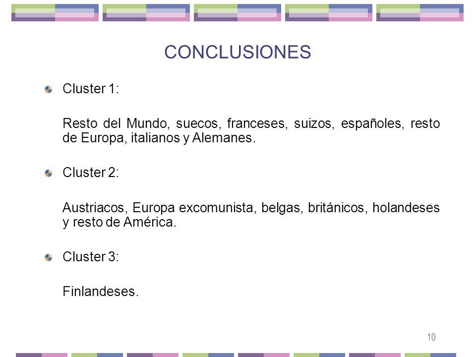 10 CONCLUSIONES Cluster 1: Resto del Mundo, suecos, franceses, suizos, españoles, resto de Europa, italianos y Alemanes.