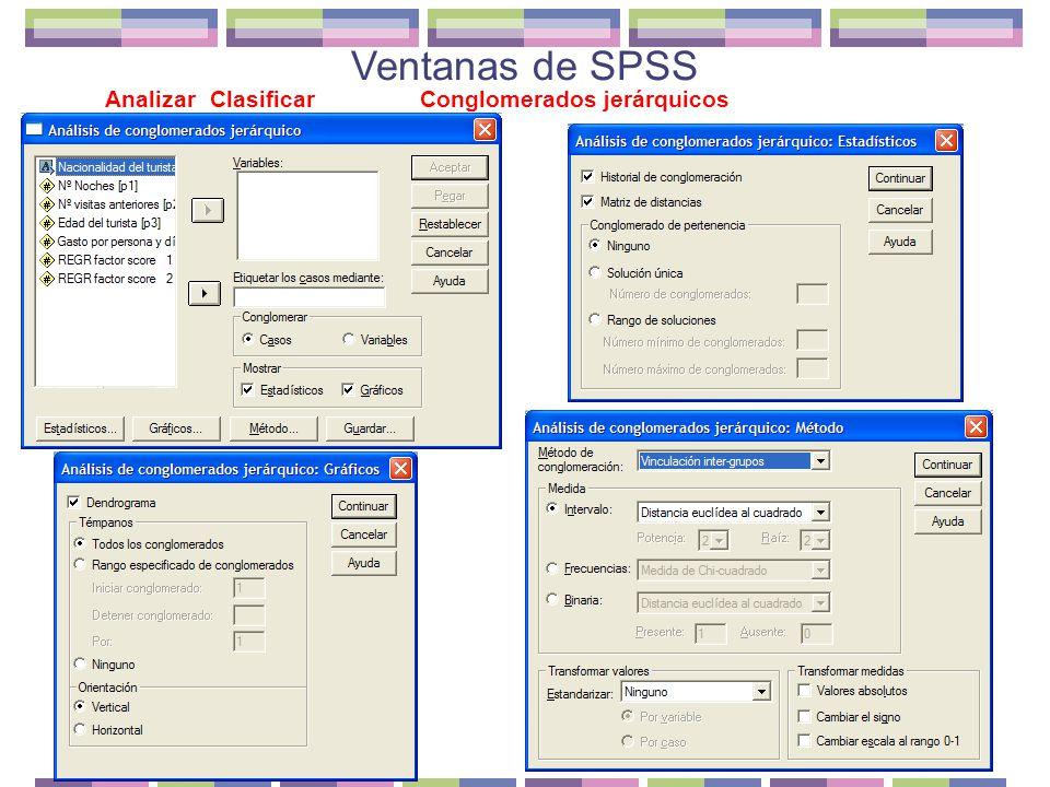 5 Ventanas de SPSS AnalizarClasificarConglomerados jerárquicos