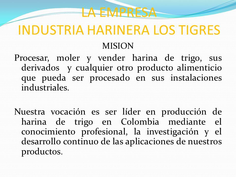 LA EMPRESA INDUSTRIA HARINERA LOS TIGRES MISION Procesar, moler y vender harina de trigo, sus derivados y cualquier otro producto alimenticio que pueda ser procesado en sus instalaciones industriales.