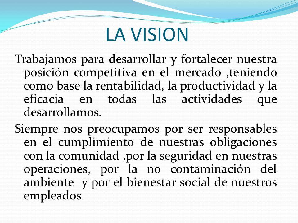 LA VISION Trabajamos para desarrollar y fortalecer nuestra posición competitiva en el mercado,teniendo como base la rentabilidad, la productividad y la eficacia en todas las actividades que desarrollamos.
