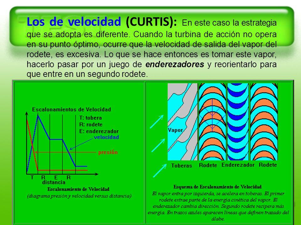 23 Los de velocidad (CURTIS): En este caso la estrategia que se adopta es diferente. Cuando la turbina de acción no opera en su punto óptimo, ocurre q