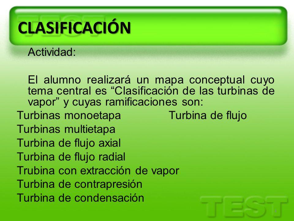 4 CLASIFICACIÓN Actividad: El alumno realizará un mapa conceptual cuyo tema central es Clasificación de las turbinas de vapor y cuyas ramificaciones s