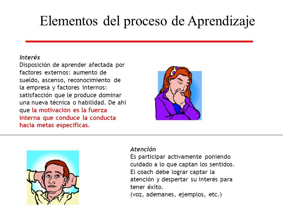 Interés Disposición de aprender afectada por factores externos: aumento de sueldo, ascenso, reconocimiento de la empresa y factores internos: satisfac