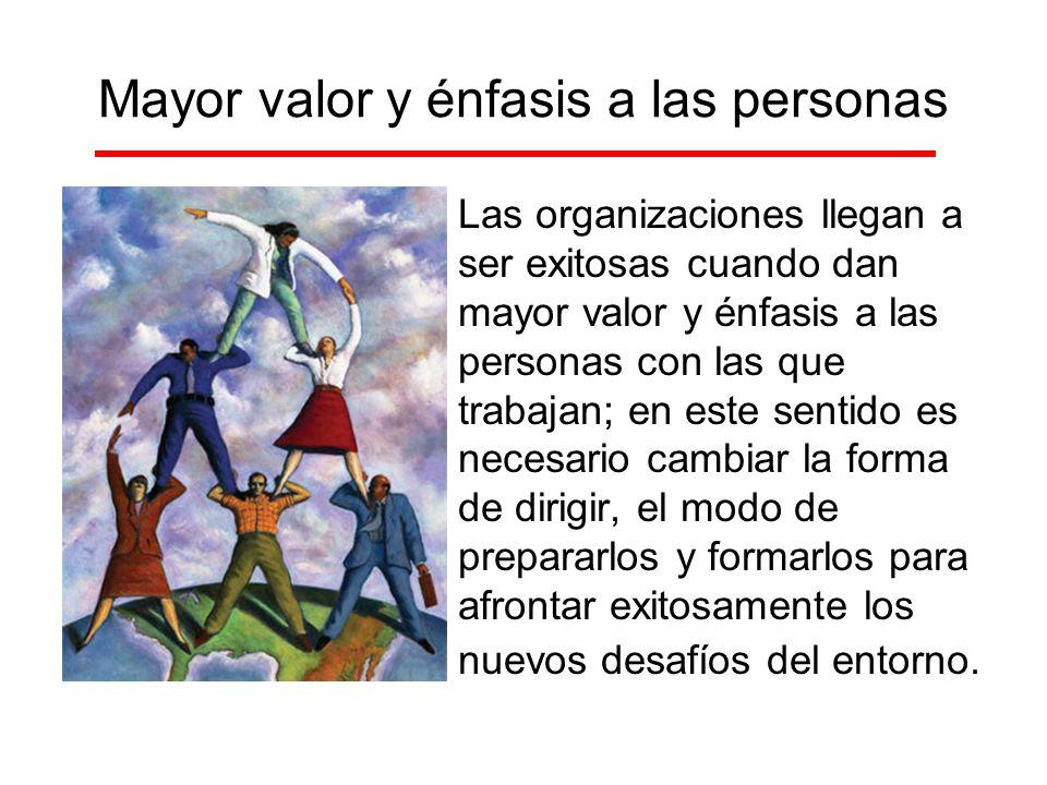 Mayor valor y énfasis a las personas Las organizaciones llegan a ser exitosas cuando dan mayor valor y énfasis a las personas con las que trabajan; en