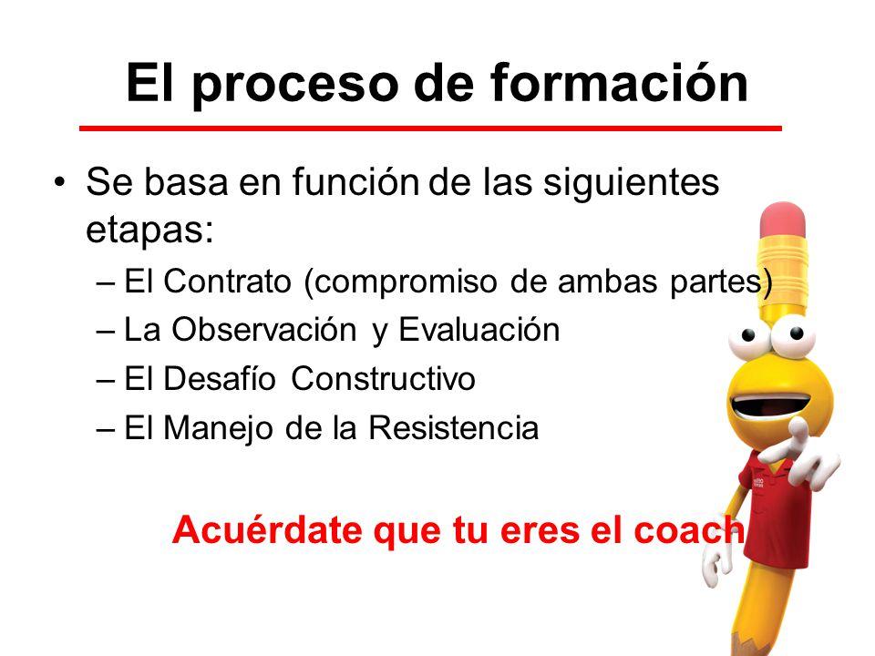 El proceso de formación Se basa en función de las siguientes etapas: –El Contrato (compromiso de ambas partes) –La Observación y Evaluación –El Desafí