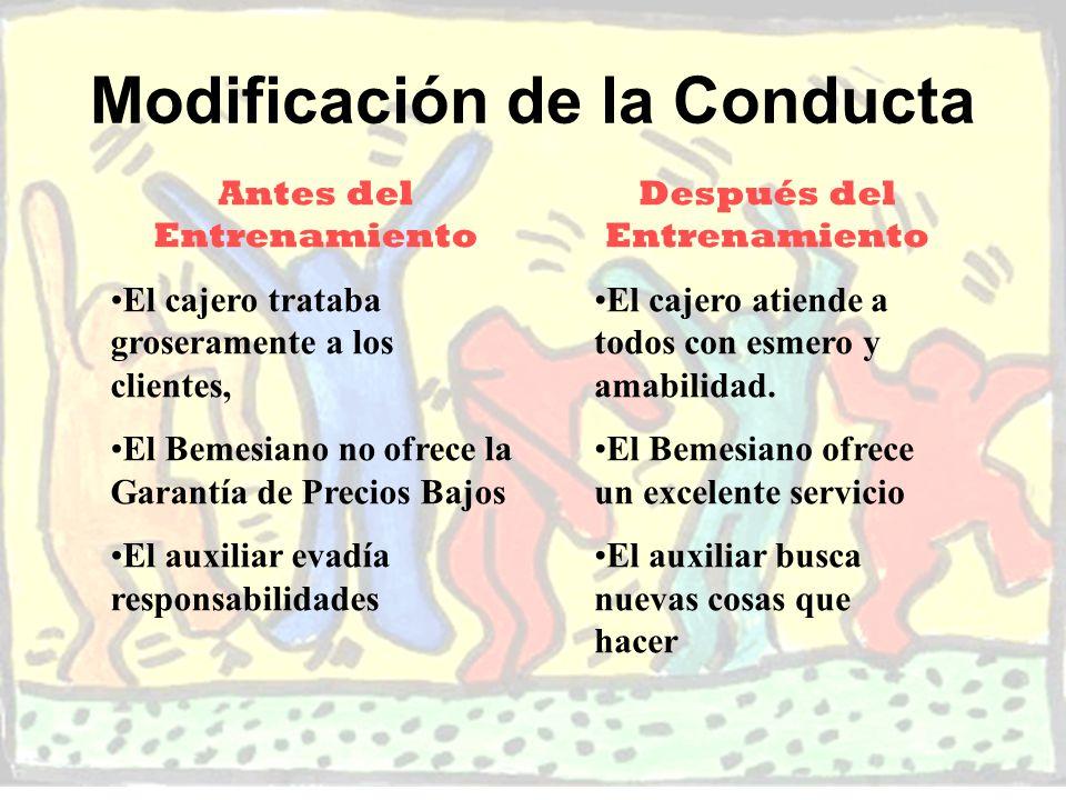 Modificación de la Conducta Antes del Entrenamiento El cajero trataba groseramente a los clientes, El Bemesiano no ofrece la Garantía de Precios Bajos