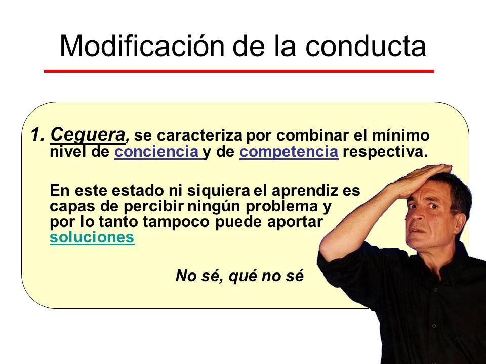 Modificación de la conducta 1.Ceguera, se caracteriza por combinar el mínimo nivel de conciencia y de competencia respectiva. En este estado ni siquie
