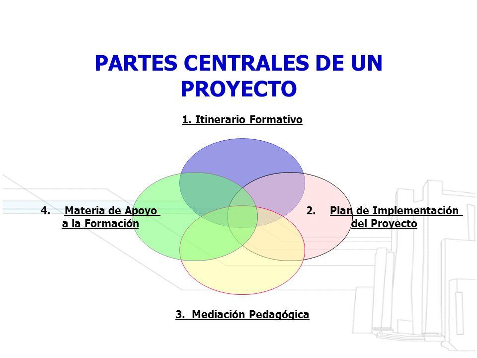 PARTES CENTRALES DE UN PROYECTO 1.