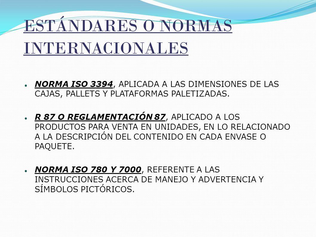 ESTÁNDARES O NORMAS INTERNACIONALES NORMA ISO 3394, APLICADA A LAS DIMENSIONES DE LAS CAJAS, PALLETS Y PLATAFORMAS PALETIZADAS. R 87 O REGLAMENTACIÓN
