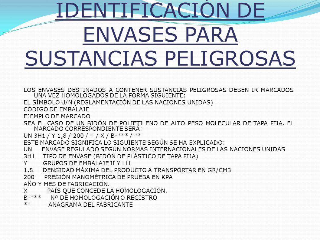 MARCADO Y ROTULADO EL MARCADO O ROTULADO DE LOS EMPAQUES AYUDA A IDENTIFICAR LOS PRODUCTOS FACILITANDO SU MANEJO Y UBICACIÓN EN EL MOMENTO DE SER MONITOREADOS.