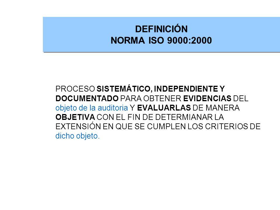 Documentos de trabajo Listas de chequeo Formularios de registros de no conformidades Formularios de agrupamiento de no conformidades menores Resumen de resultados Formatos para la elaboración del informe