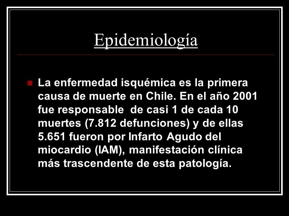 Epidemiología La enfermedad isquémica es la primera causa de muerte en Chile. En el año 2001 fue responsable de casi 1 de cada 10 muertes (7.812 defun