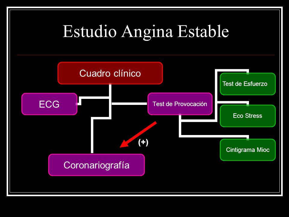 Estudio Angina Estable Cuadro clínico ECG Test de Provocación Cintigrama Mioc Eco Stress. Coronariografía (+) Test de Esfuerzo