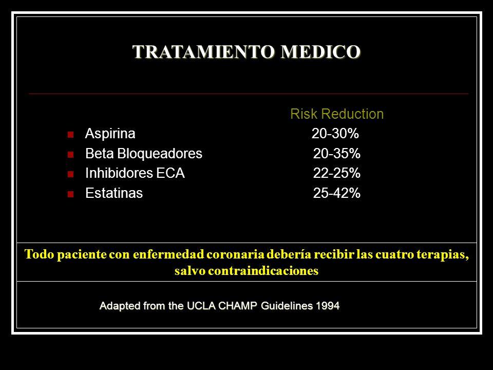 TRATAMIENTO MEDICO Adapted from the UCLA CHAMP Guidelines 1994 Risk Reduction Aspirina 20-30% Beta Bloqueadores 20-35% Inhibidores ECA 22-25% Estatina