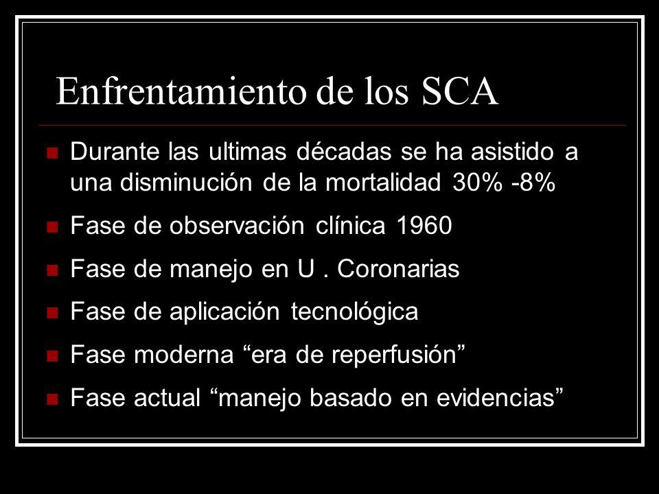 Enfrentamiento de los SCA Durante las ultimas décadas se ha asistido a una disminución de la mortalidad 30% -8% Fase de observación clínica 1960 Fase