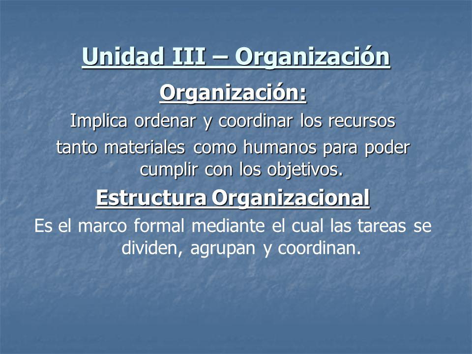 Unidad III – Organización Organización: Implica ordenar y coordinar los recursos tanto materiales como humanos para poder cumplir con los objetivos. E