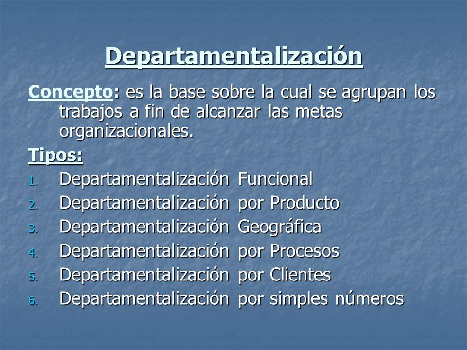 Departamentalización : es la base sobre la cual se agrupan los trabajos a fin de alcanzar las metas organizacionales. Concepto: es la base sobre la cu