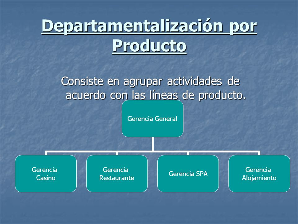 Departamentalización por Producto Consiste en agrupar actividades de acuerdo con las líneas de producto. Gerencia General Gerencia Casino Gerencia Res