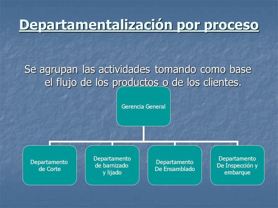 Departamentalización por proceso Se agrupan las actividades tomando como base el flujo de los productos o de los clientes. Gerencia General Departamen
