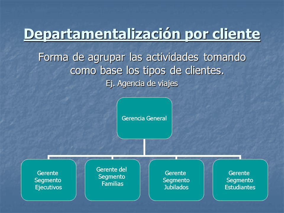 Departamentalización por cliente Forma de agrupar las actividades tomando como base los tipos de clientes.