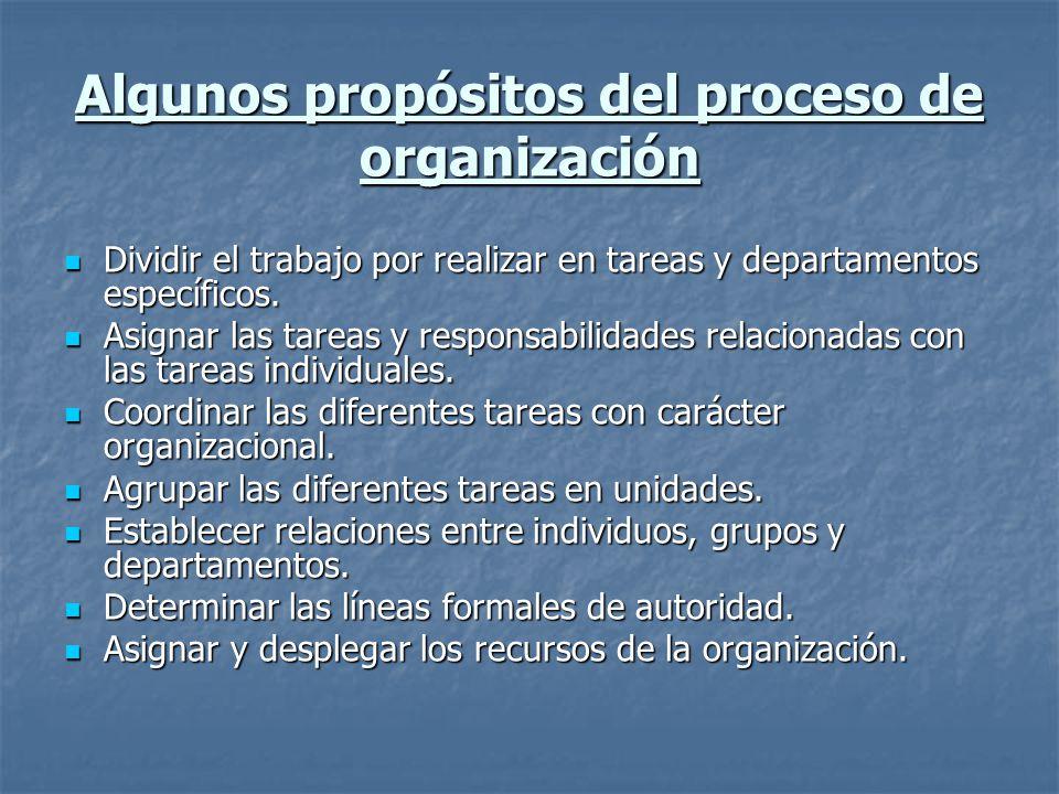 Algunos propósitos del proceso de organización Dividir el trabajo por realizar en tareas y departamentos específicos. Dividir el trabajo por realizar