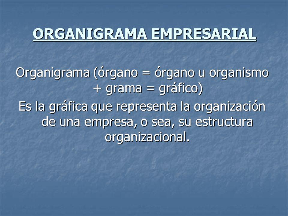 ORGANIGRAMA EMPRESARIAL Organigrama (órgano = órgano u organismo + grama = gráfico) Es la gráfica que representa la organización de una empresa, o sea