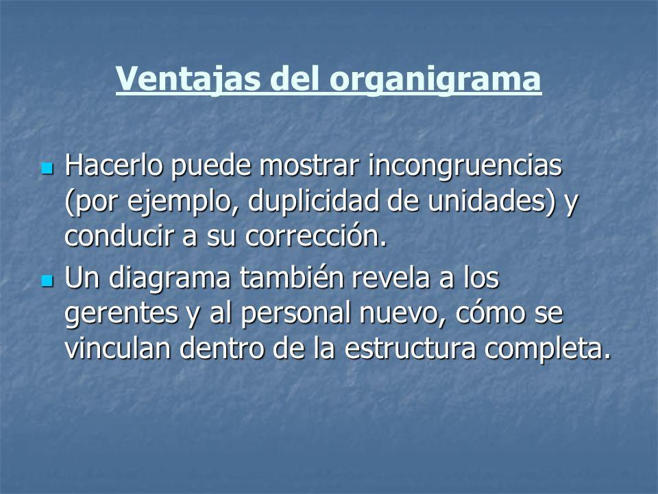 Desventajas de un organigrama Solo contiene relaciones formales de autoridad y omiten las numerosas relaciones informales significativas.