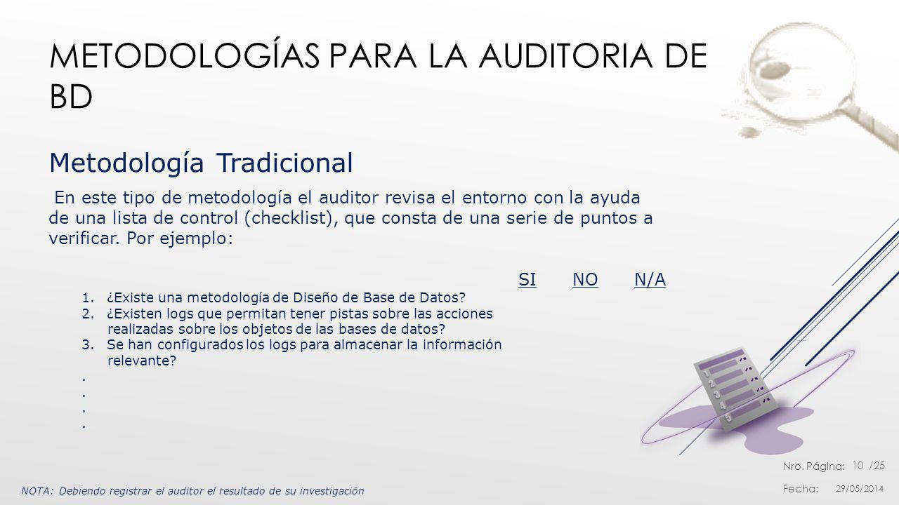 Nro. Página: Fecha: /25 METODOLOGÍAS PARA LA AUDITORIA DE BD Metodología Tradicional En este tipo de metodología el auditor revisa el entorno con la a